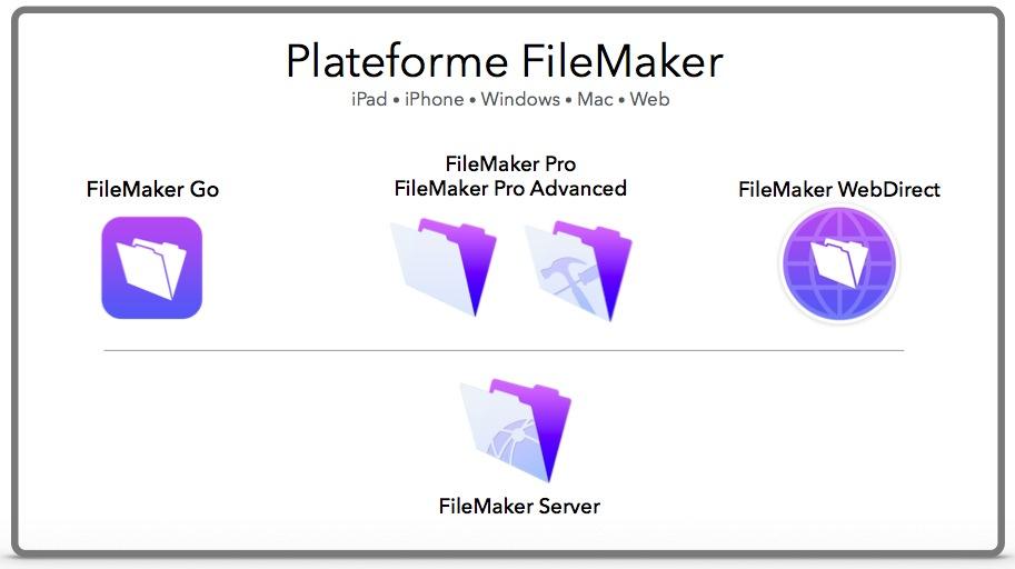 PlateForme FileMaker 14